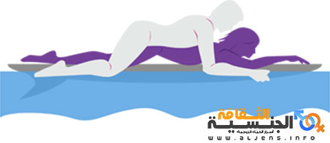 the-surfs-up-position